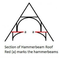 roof-section